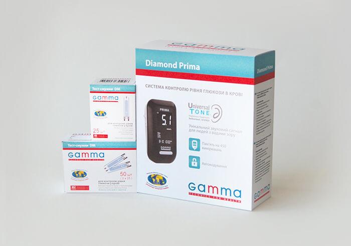 Test-strips TM GAMMA DM