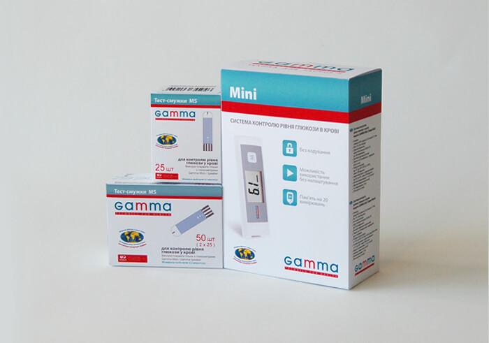 Тест-смужки TM GAMMA MS